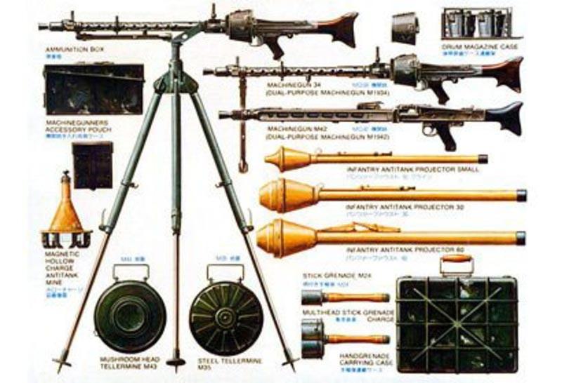 Waffen Bausatz deutsche Infanterie 1:35